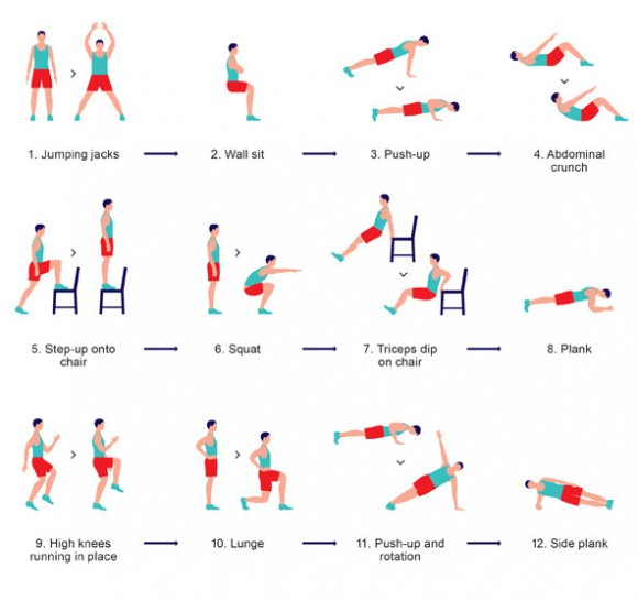7 minutes scientific workout 30 sek. arbejder og 10 sek. pause. 1 cirkle tager 7 minutter.